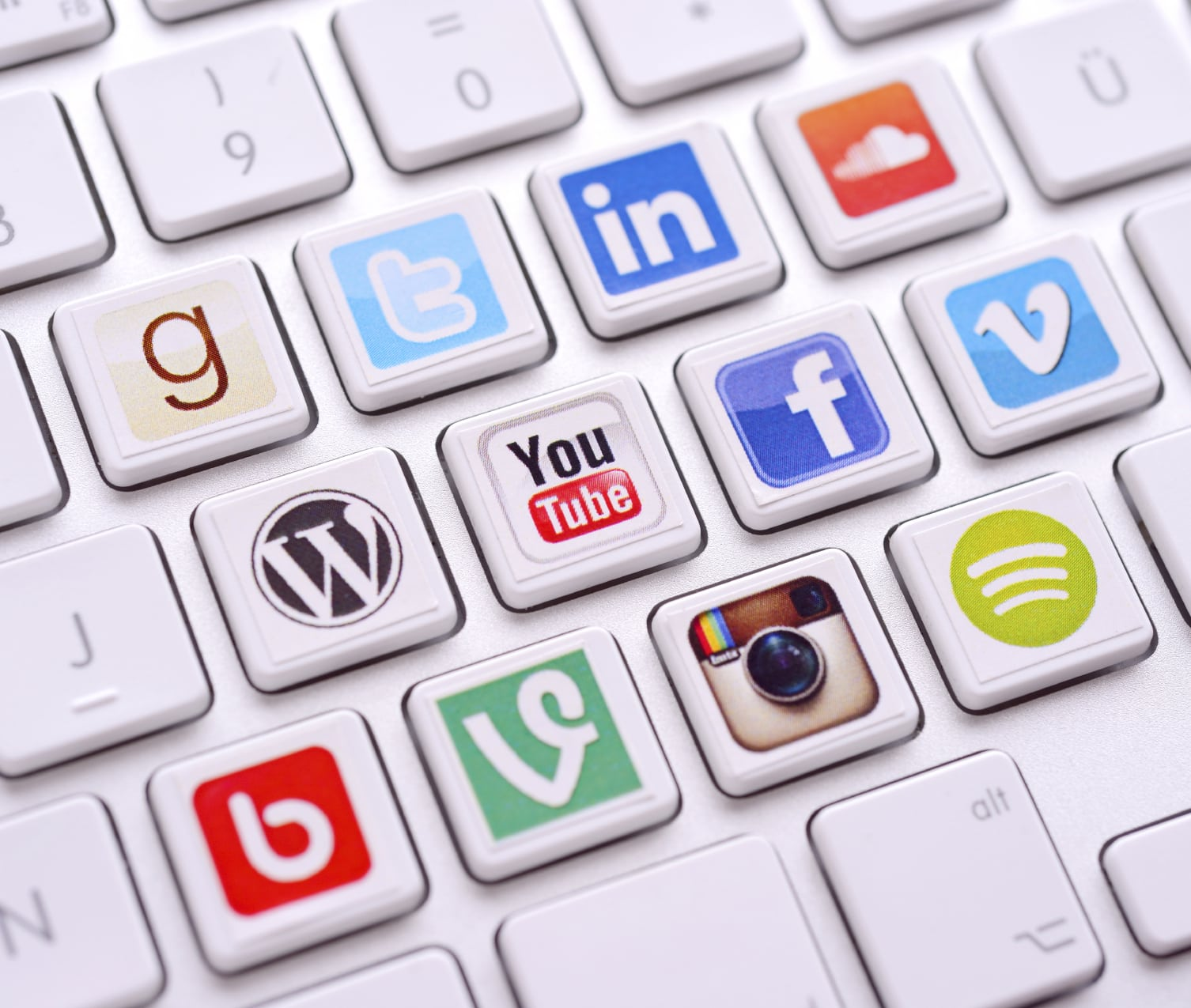 Odessa Injury Attorney Question: Are You Aware Of What You Post On Social Media?